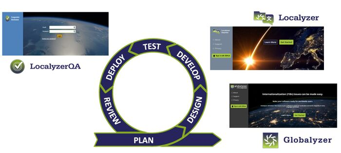 Lingoport Products Overview.JPG